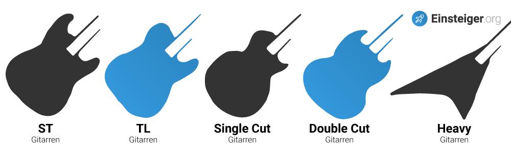 E-Gitarren sind in fünf verschiedenen Bauformen erhältlich.